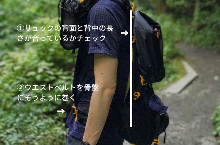 登山リュックを背負った男性を背景に背負い方のポイントが書かれている