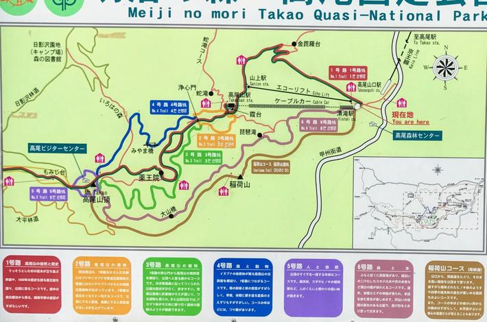 高尾山コース拡大図