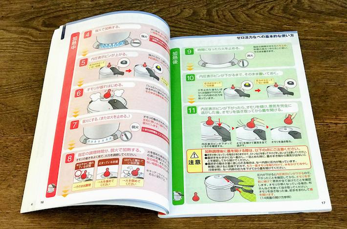 ゼロ活力なべ お料理bookの説明部分