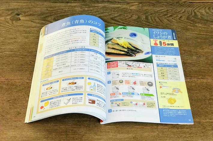 ゼロ活力なべ お料理bookのレシピ集のページ