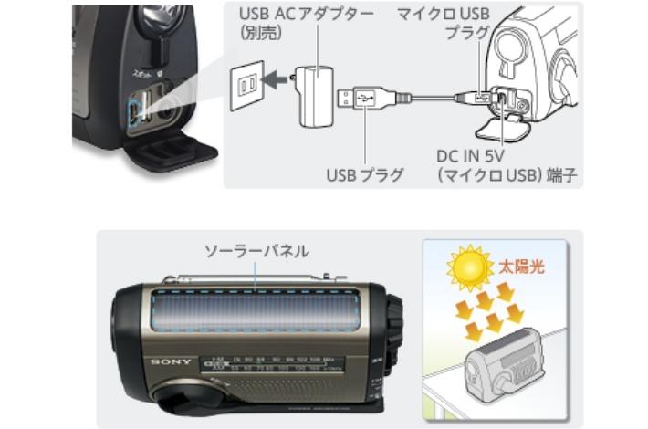 SONY(ソニー) ICF-B99の充電方法の画像