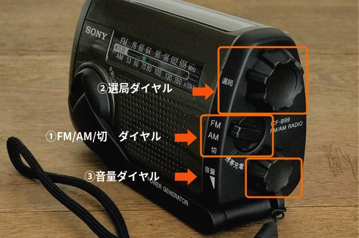 SONY(ソニー) ICF-B99の詳細部の説明