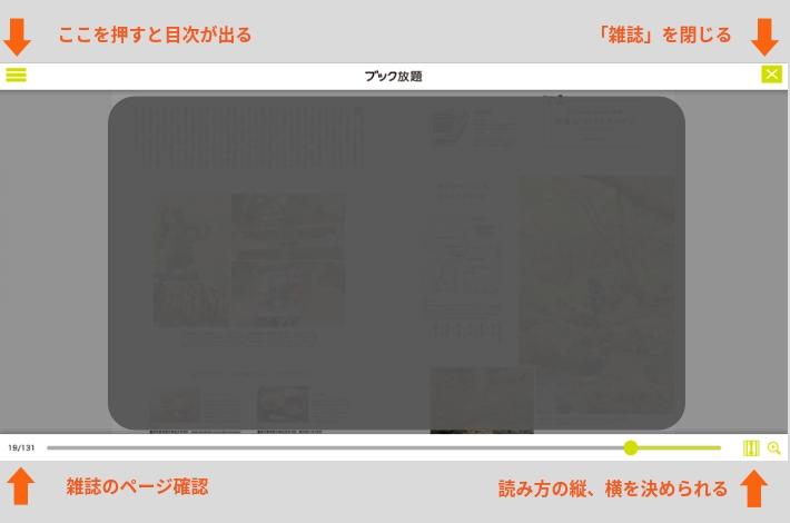 ブック放題の公式ウェブサイトから申し込み、ログインし雑誌を読む方法